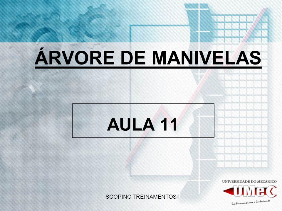 ÁRVORE DE MANIVELAS AULA 11 SCOPINO TREINAMENTOS