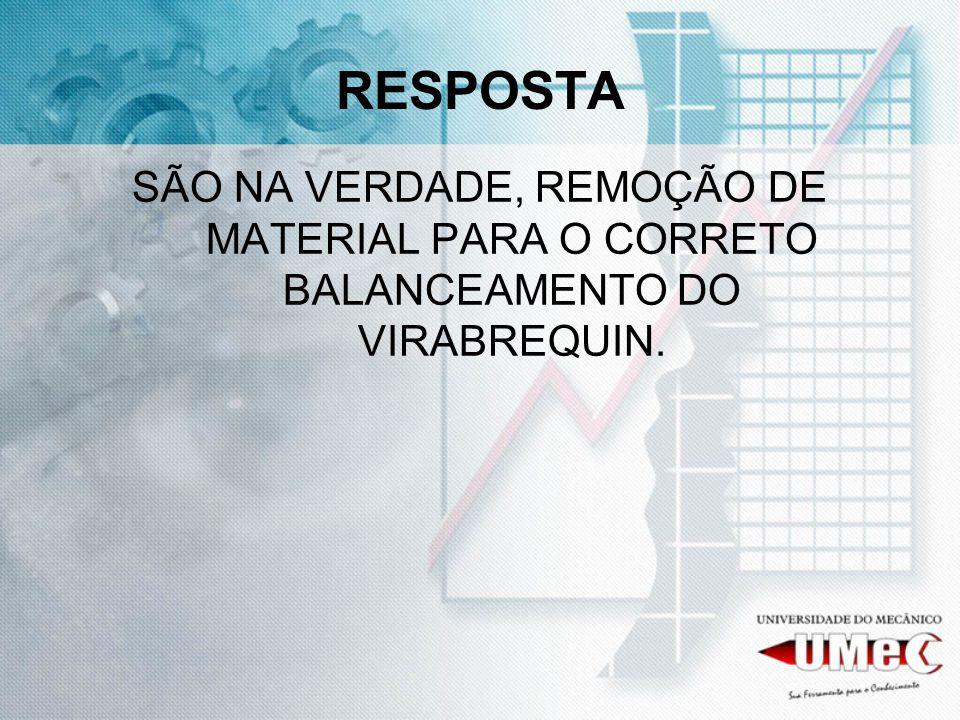 RESPOSTA SÃO NA VERDADE, REMOÇÃO DE MATERIAL PARA O CORRETO BALANCEAMENTO DO VIRABREQUIN.