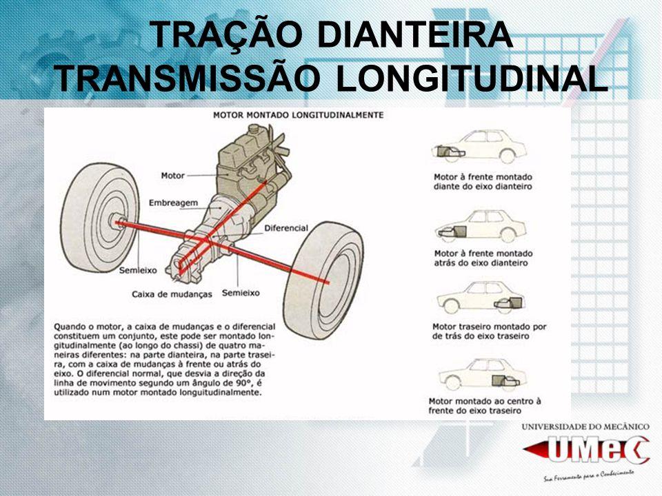 TRAÇÃO DIANTEIRA TRANSMISSÃO LONGITUDINAL