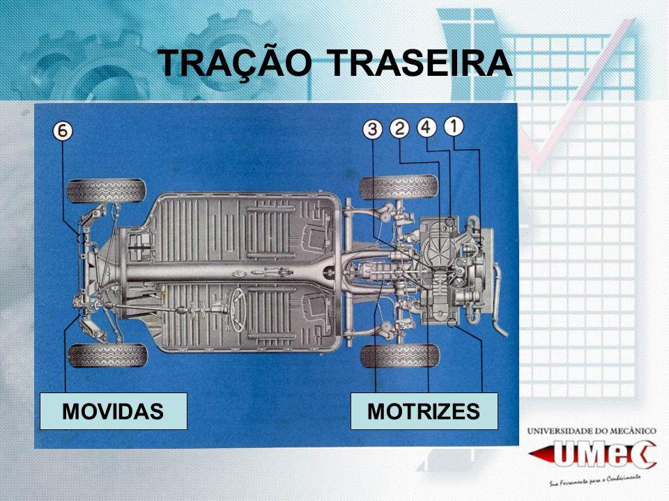 TRAÇÃO TRASEIRA MOVIDAS MOTRIZES