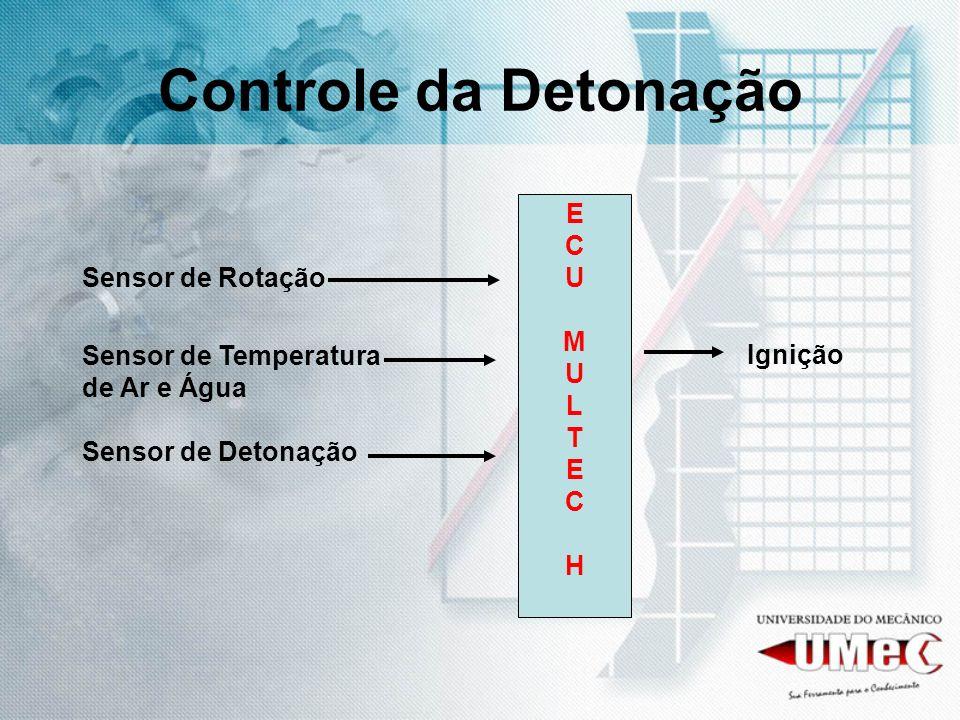 Controle da Detonação E C U Sensor de Rotação M L T