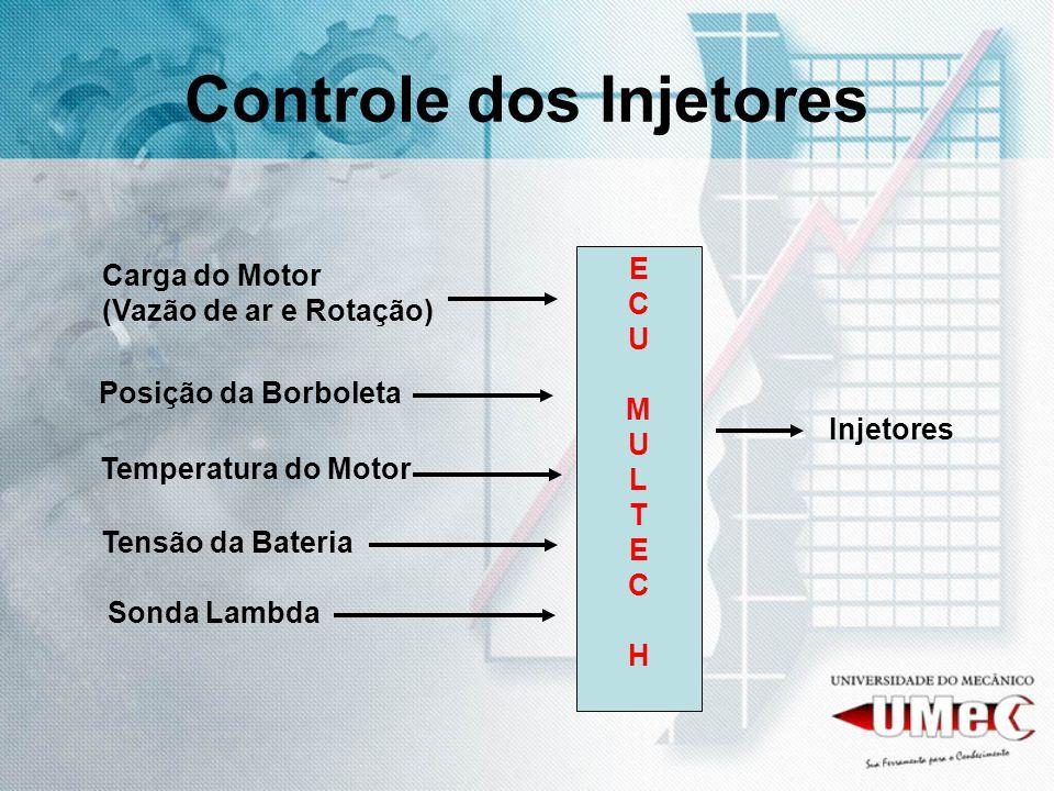 Controle dos Injetores