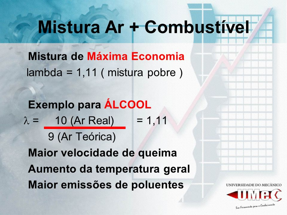 Mistura Ar + Combustível