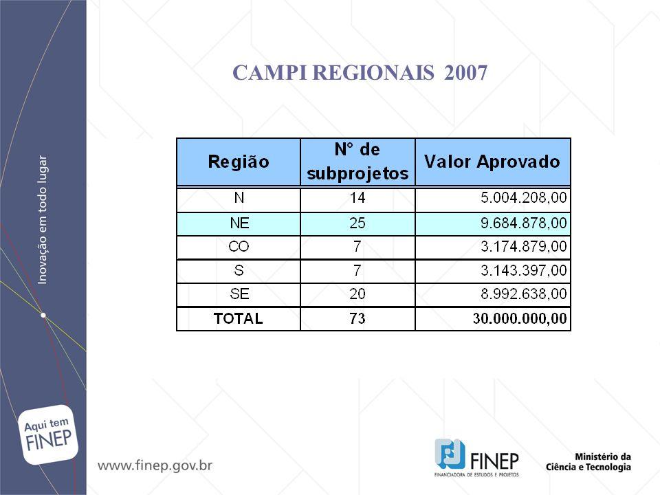 CAMPI REGIONAIS 2007