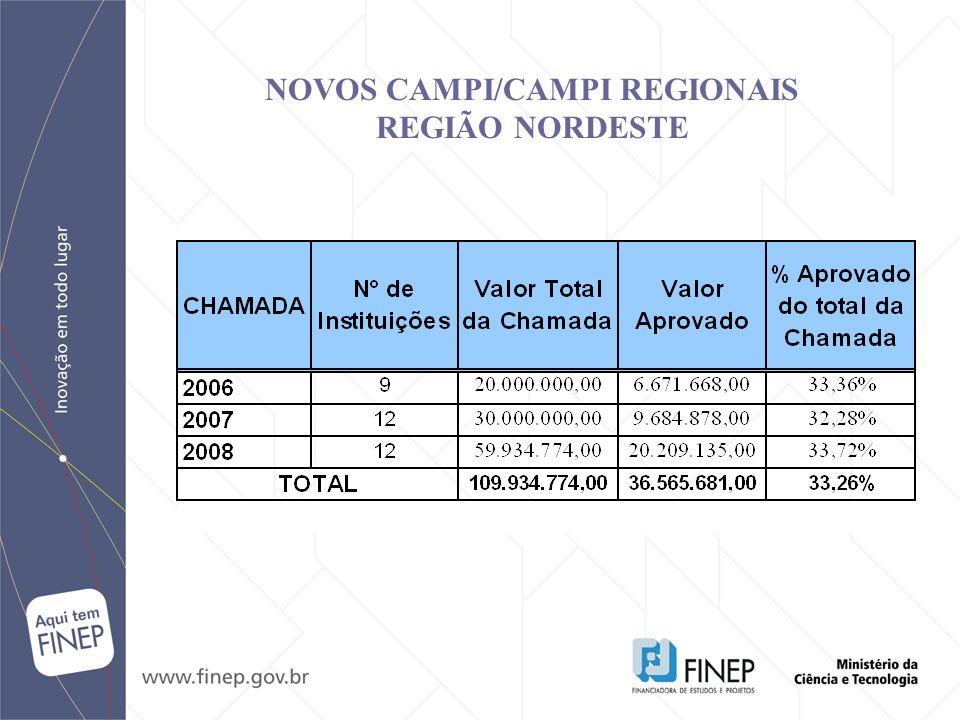 NOVOS CAMPI/CAMPI REGIONAIS REGIÃO NORDESTE