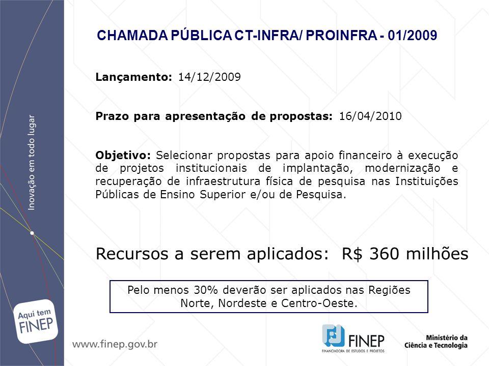 CHAMADA PÚBLICA CT-INFRA/ PROINFRA - 01/2009