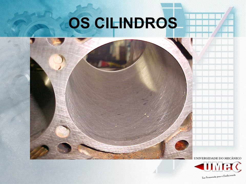 OS CILINDROS
