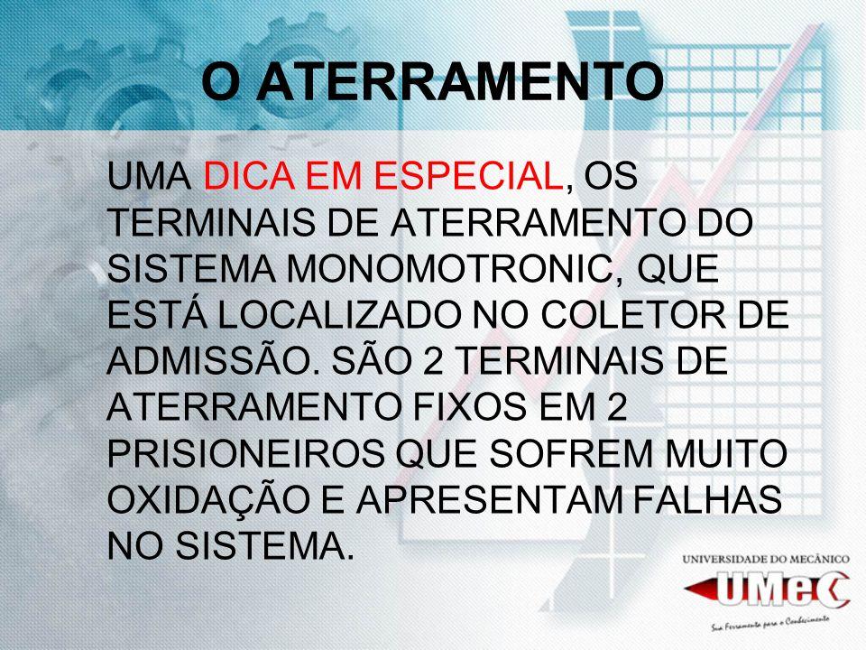 O ATERRAMENTO