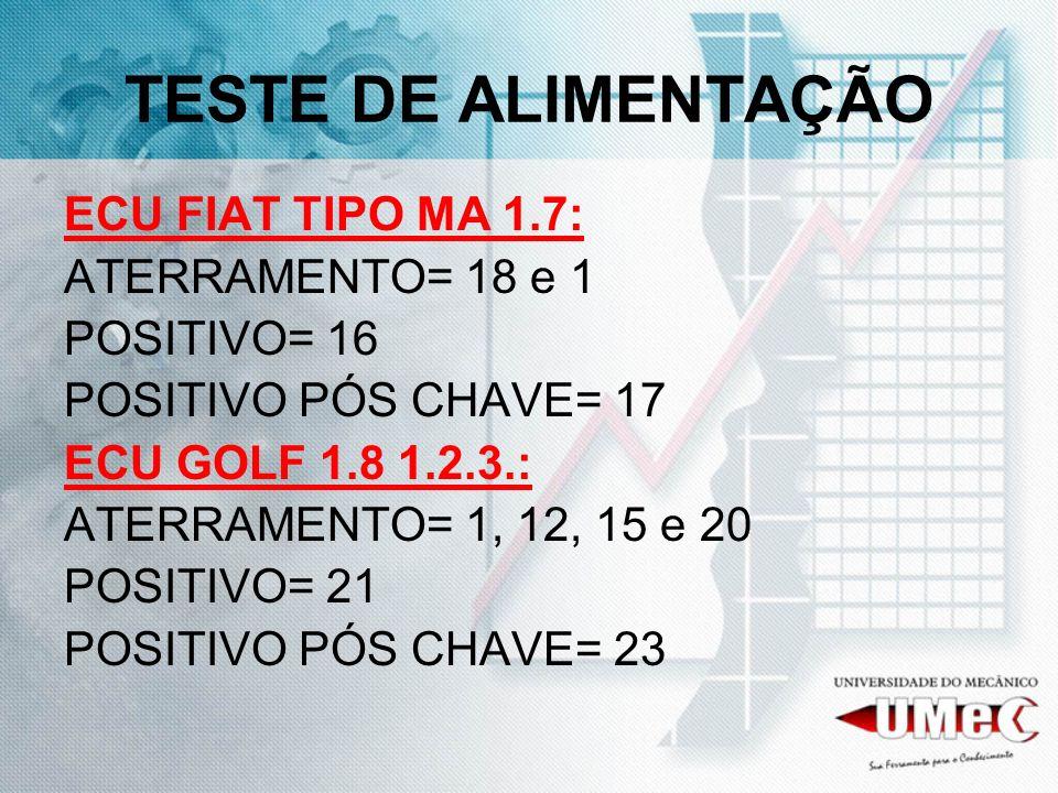 TESTE DE ALIMENTAÇÃO ECU FIAT TIPO MA 1.7: ATERRAMENTO= 18 e 1
