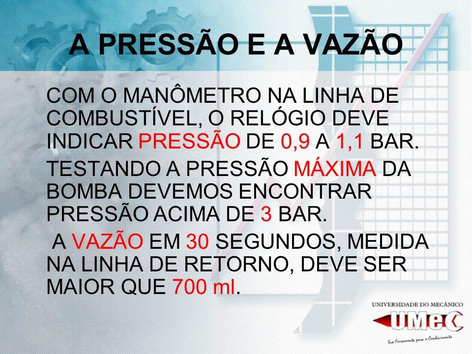 A PRESSÃO E A VAZÃOCOM O MANÔMETRO NA LINHA DE COMBUSTÍVEL, O RELÓGIO DEVE INDICAR PRESSÃO DE 0,9 A 1,1 BAR.