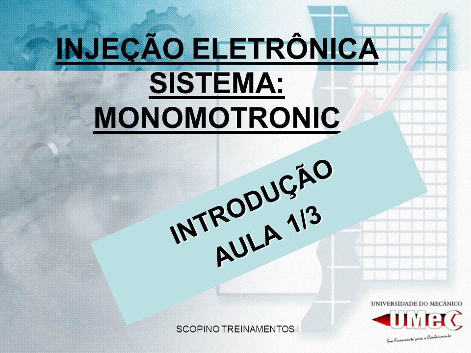 INJEÇÃO ELETRÔNICA SISTEMA: MONOMOTRONIC