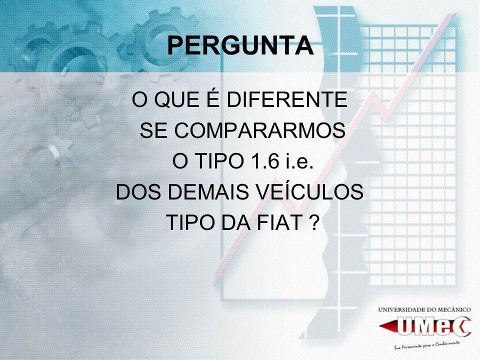 PERGUNTA O QUE É DIFERENTE SE COMPARARMOS O TIPO 1.6 i.e.