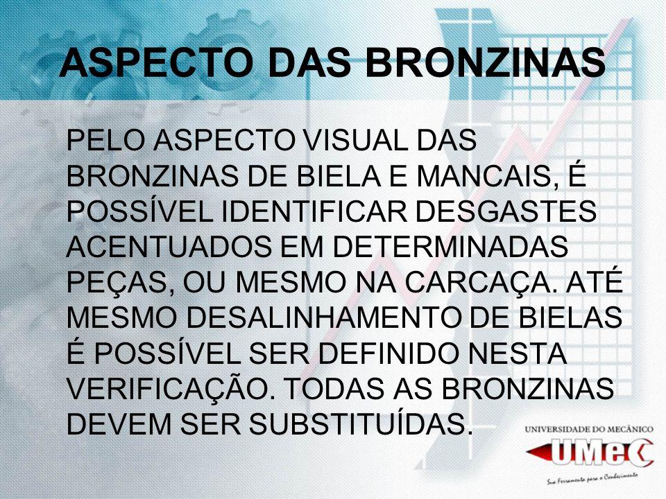 ASPECTO DAS BRONZINAS