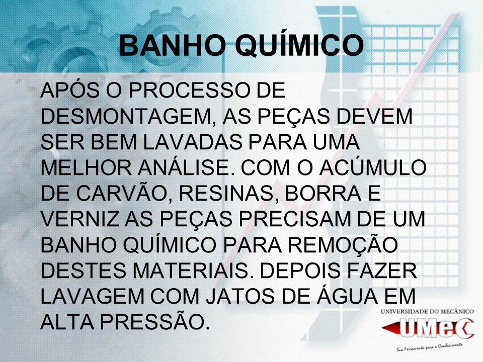 BANHO QUÍMICO
