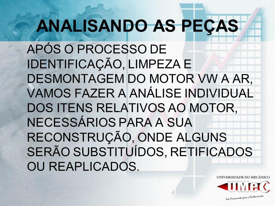 ANALISANDO AS PEÇAS