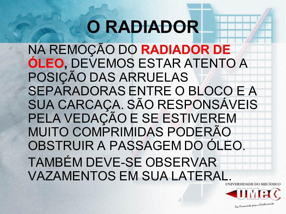 O RADIADOR