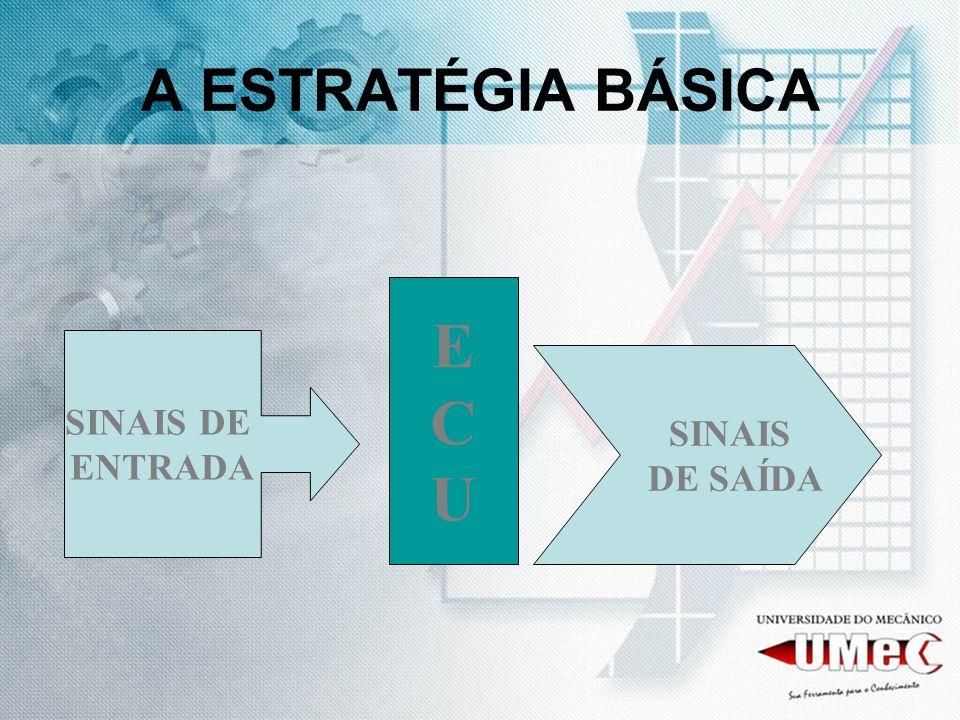 A ESTRATÉGIA BÁSICA E C U SINAIS DE ENTRADA SINAIS DE SAÍDA