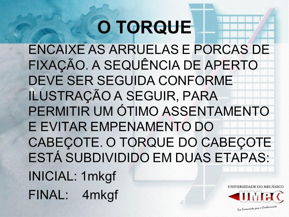 O TORQUE