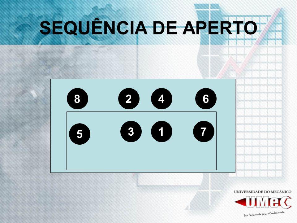SEQUÊNCIA DE APERTO 8 2 4 6 3 1 7 5