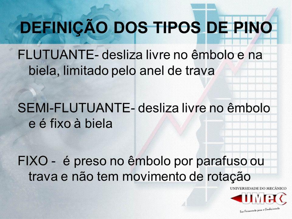 DEFINIÇÃO DOS TIPOS DE PINO