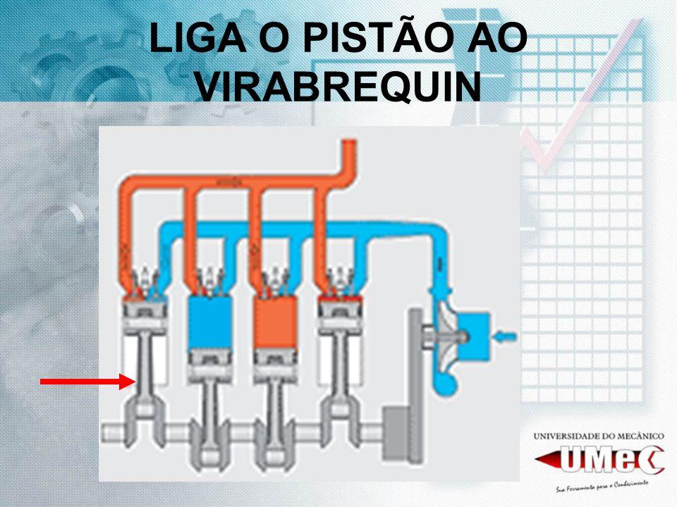 LIGA O PISTÃO AO VIRABREQUIN
