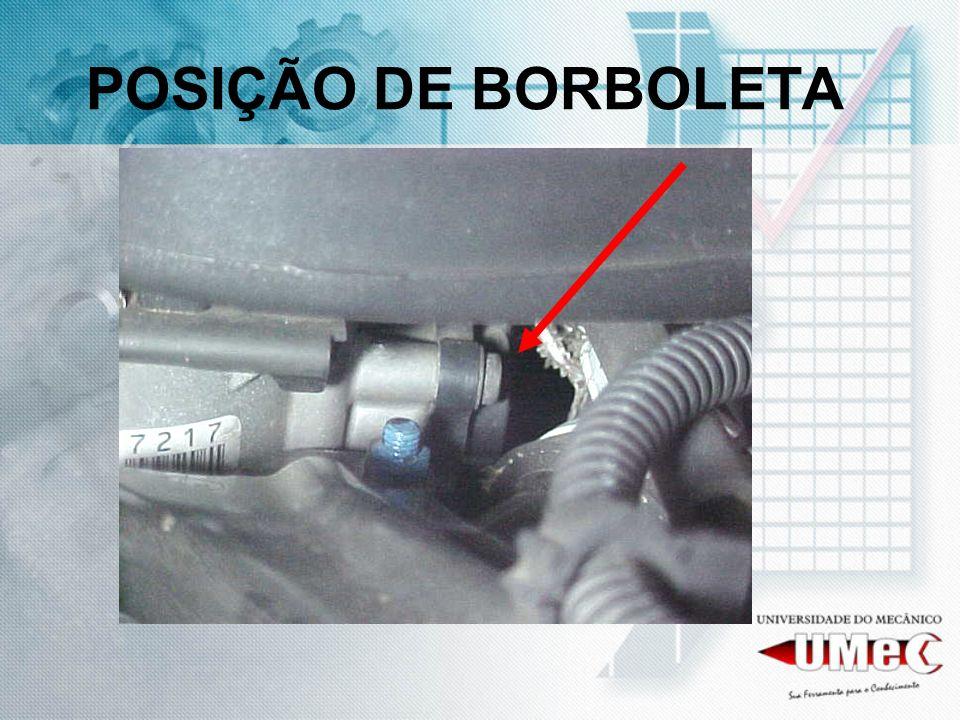 POSIÇÃO DE BORBOLETA