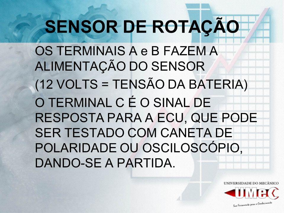 SENSOR DE ROTAÇÃO OS TERMINAIS A e B FAZEM A ALIMENTAÇÃO DO SENSOR