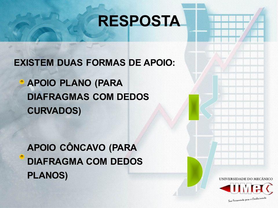 RESPOSTA EXISTEM DUAS FORMAS DE APOIO: