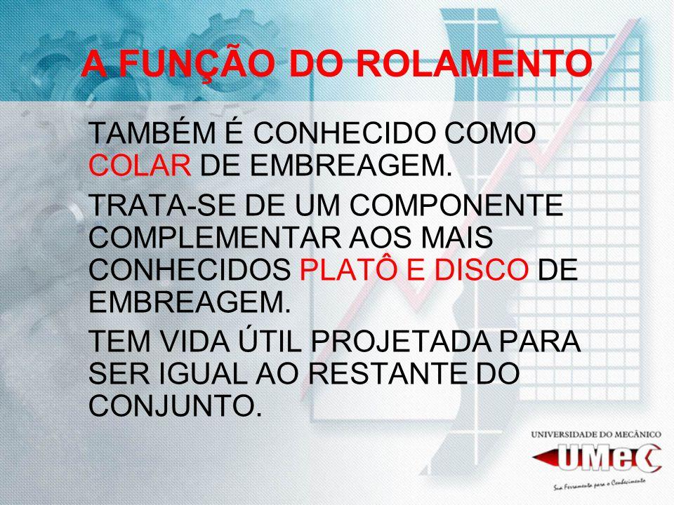 A FUNÇÃO DO ROLAMENTO TAMBÉM É CONHECIDO COMO COLAR DE EMBREAGEM.