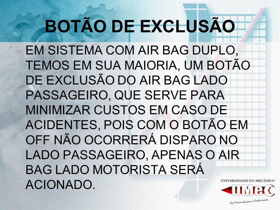 BOTÃO DE EXCLUSÃO