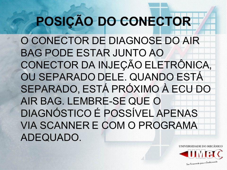 POSIÇÃO DO CONECTOR