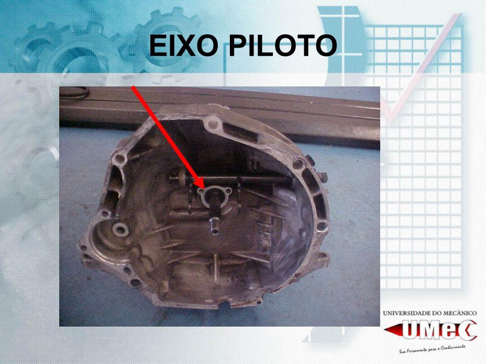 EIXO PILOTO