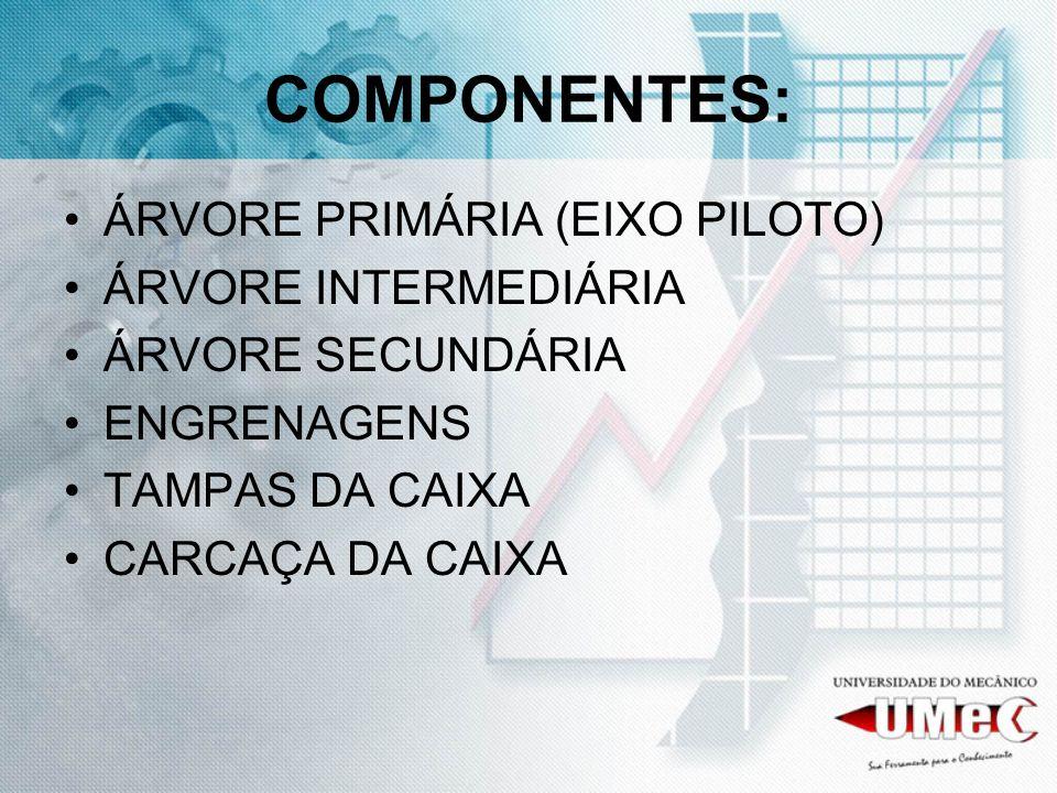 COMPONENTES: ÁRVORE PRIMÁRIA (EIXO PILOTO) ÁRVORE INTERMEDIÁRIA
