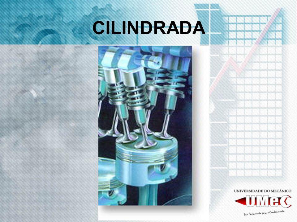 CILINDRADA