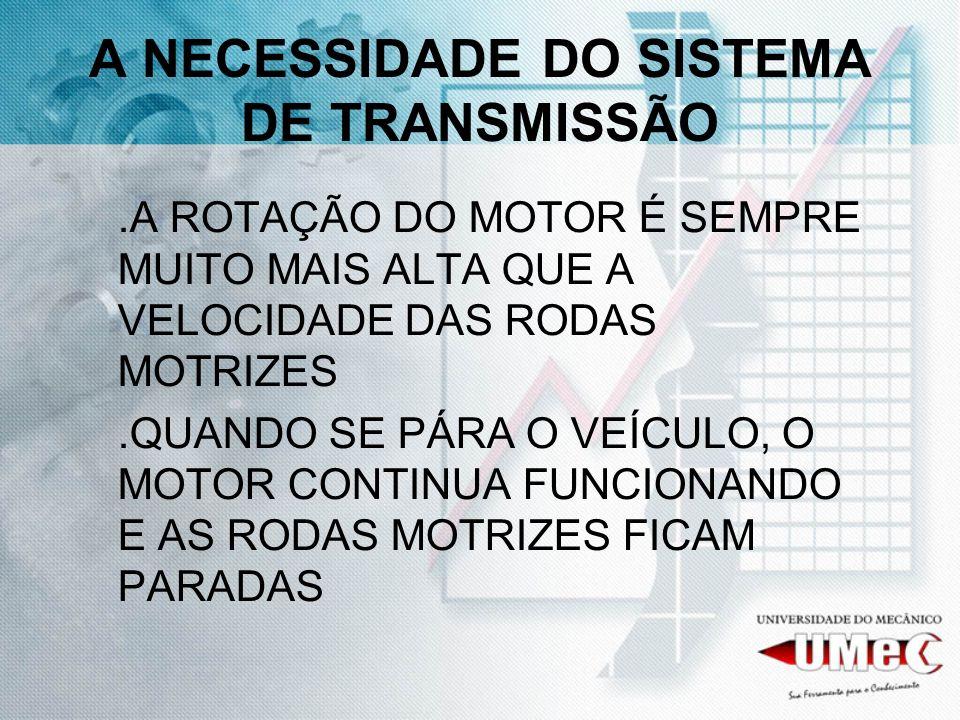A NECESSIDADE DO SISTEMA DE TRANSMISSÃO