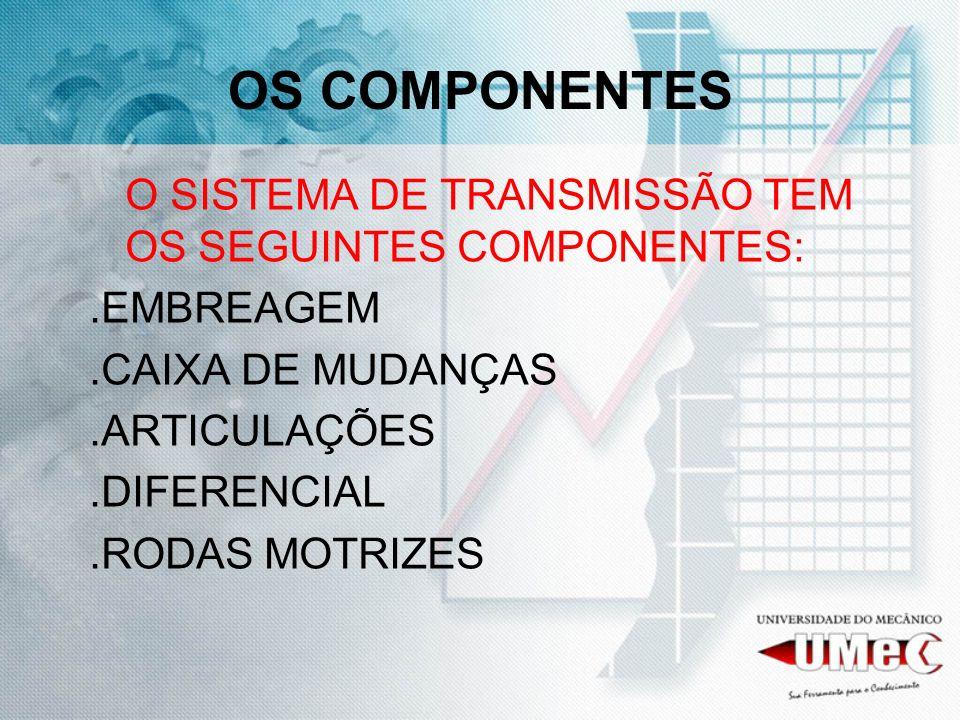 OS COMPONENTES O SISTEMA DE TRANSMISSÃO TEM OS SEGUINTES COMPONENTES: