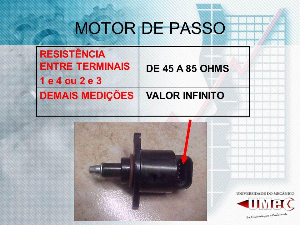 MOTOR DE PASSO RESISTÊNCIA ENTRE TERMINAIS 1 e 4 ou 2 e 3