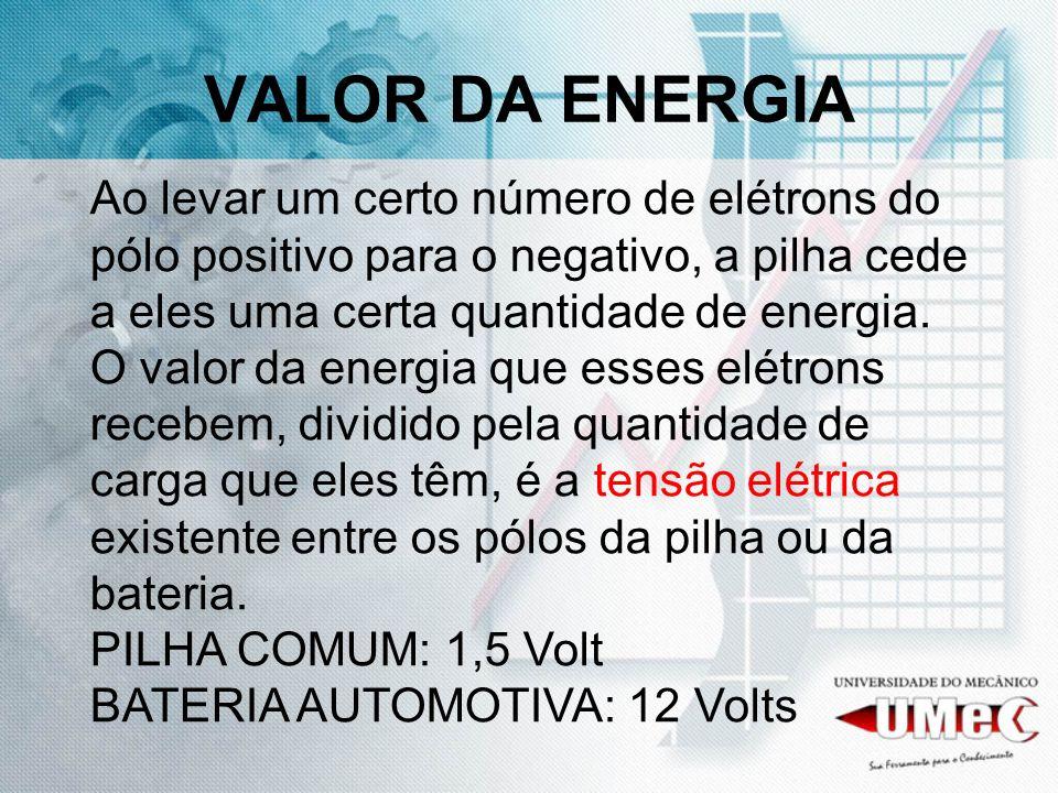 VALOR DA ENERGIA Ao levar um certo número de elétrons do pólo positivo para o negativo, a pilha cede a eles uma certa quantidade de energia.