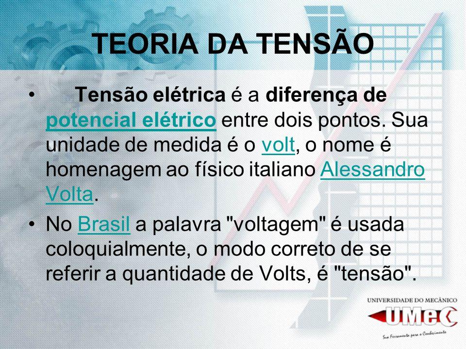 TEORIA DA TENSÃO
