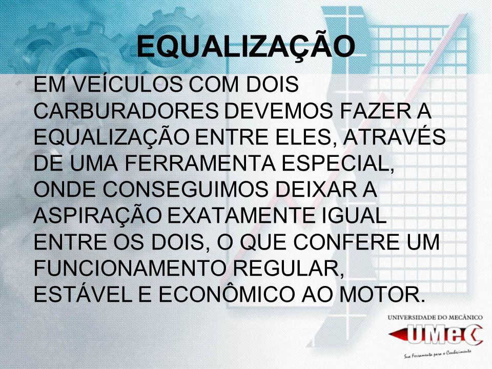 EQUALIZAÇÃO