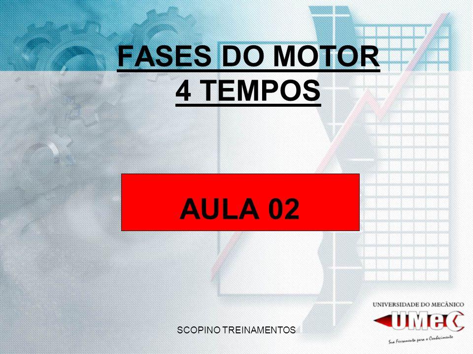 FASES DO MOTOR 4 TEMPOS AULA 02