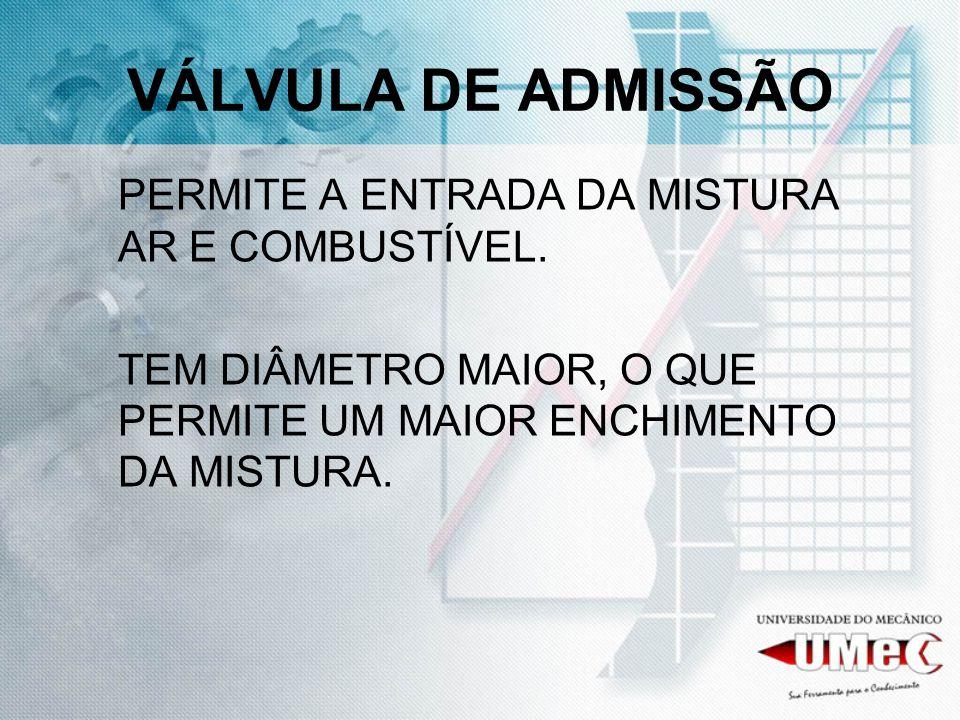 VÁLVULA DE ADMISSÃO PERMITE A ENTRADA DA MISTURA AR E COMBUSTÍVEL.