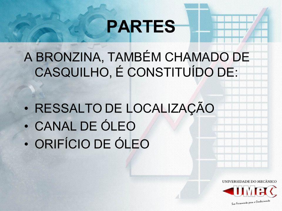 PARTES A BRONZINA, TAMBÉM CHAMADO DE CASQUILHO, É CONSTITUÍDO DE: