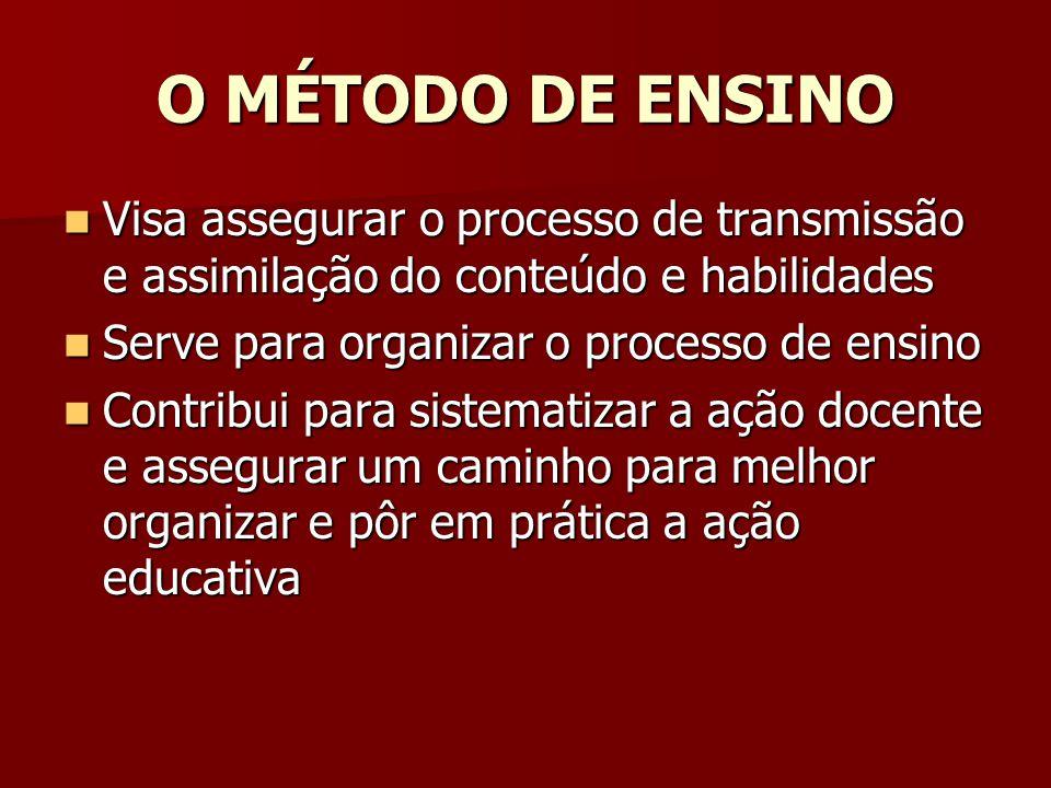 O MÉTODO DE ENSINO Visa assegurar o processo de transmissão e assimilação do conteúdo e habilidades.