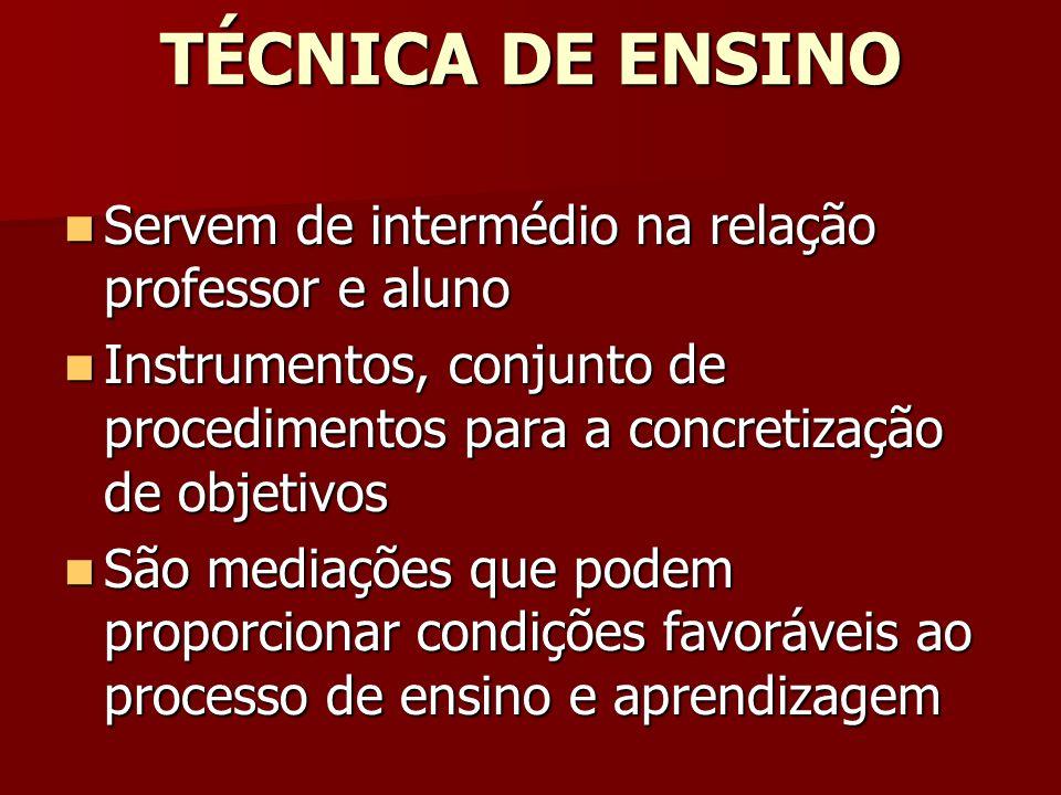 TÉCNICA DE ENSINO Servem de intermédio na relação professor e aluno