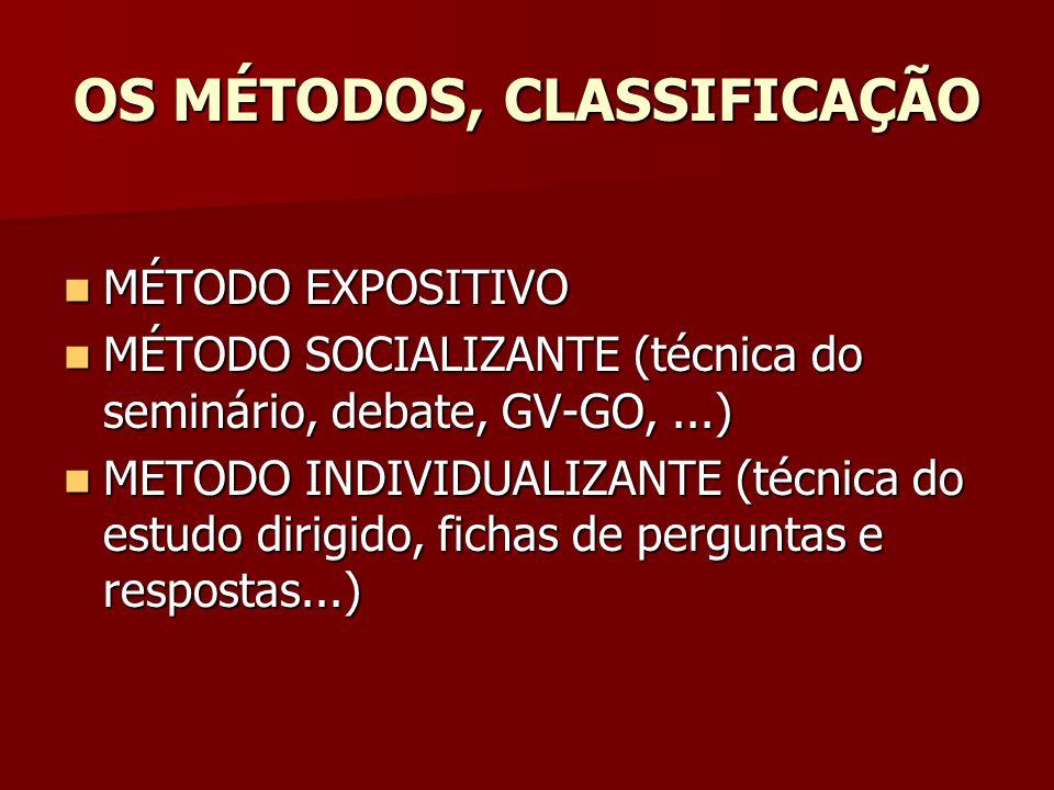 OS MÉTODOS, CLASSIFICAÇÃO