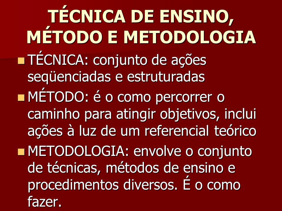 TÉCNICA DE ENSINO, MÉTODO E METODOLOGIA