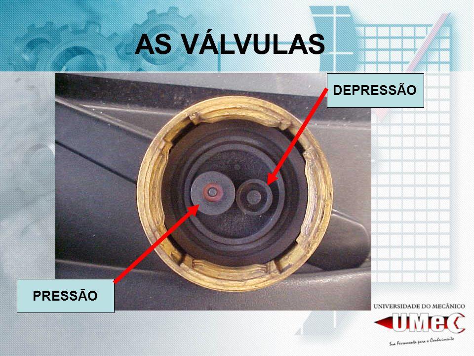 AS VÁLVULAS DEPRESSÃO PRESSÃO