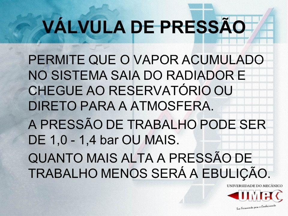 VÁLVULA DE PRESSÃO PERMITE QUE O VAPOR ACUMULADO NO SISTEMA SAIA DO RADIADOR E CHEGUE AO RESERVATÓRIO OU DIRETO PARA A ATMOSFERA.