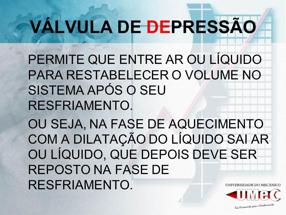 VÁLVULA DE DEPRESSÃO PERMITE QUE ENTRE AR OU LÍQUIDO PARA RESTABELECER O VOLUME NO SISTEMA APÓS O SEU RESFRIAMENTO.